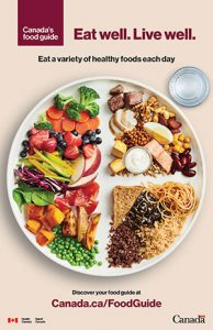 Canada's Food Guide Plate
